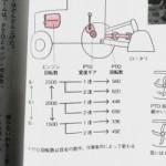 コメ 地作り (2014-05-23)